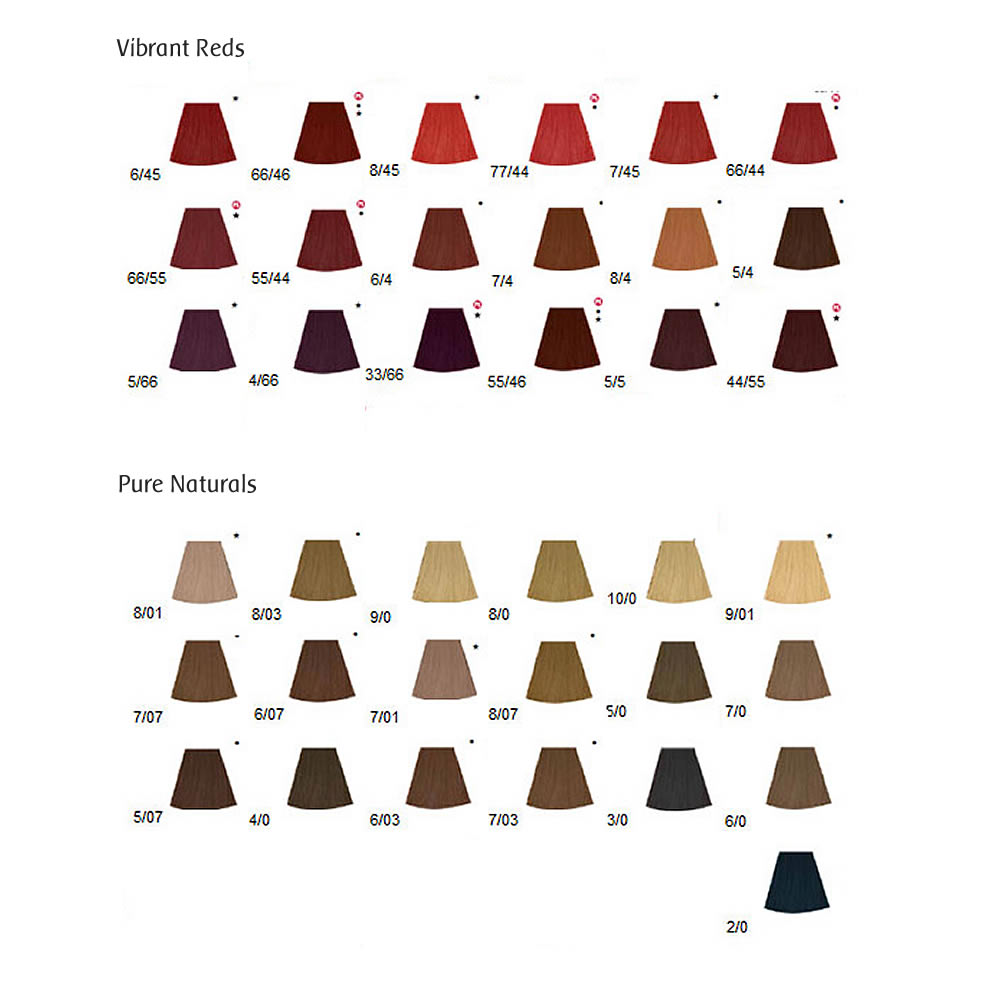 Pin Wella Color Perfect Cartella Colori Do It on Pinterest