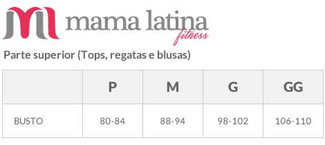 Tabela de Medidas Mama Latina - Parte Inferior